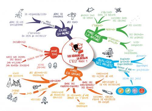 mind-map-2.jpg